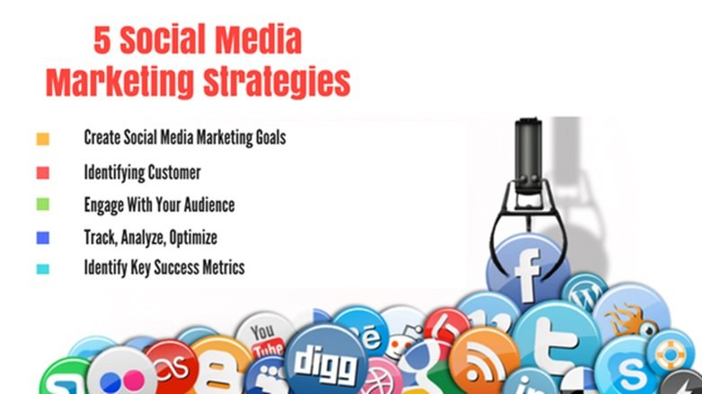 social media optimization service, social media marketing firm
